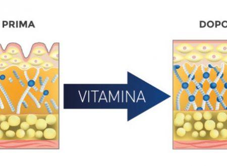 VITAMINA, prenditi cura della tua pelle